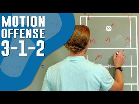 3-1-2 Lacrosse Offense:  Umbrella Set