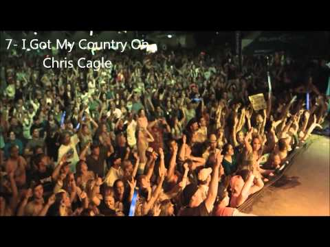 Top 10 Country Songs of 2011/2012