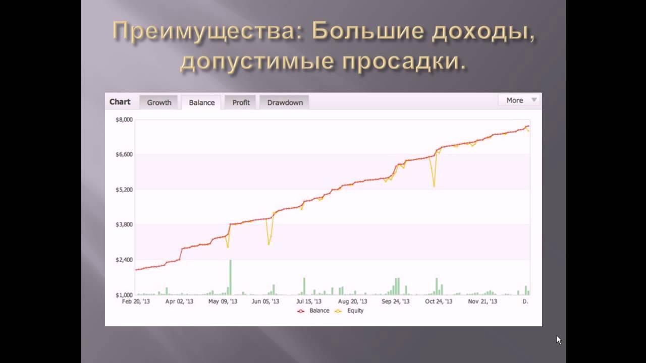 Стратегии форекс для малых депозитов игра форекс скачать на русском
