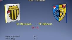 1.Mannschaft Meisterschaft 2.Liga SC Blustavia - FC Biberist