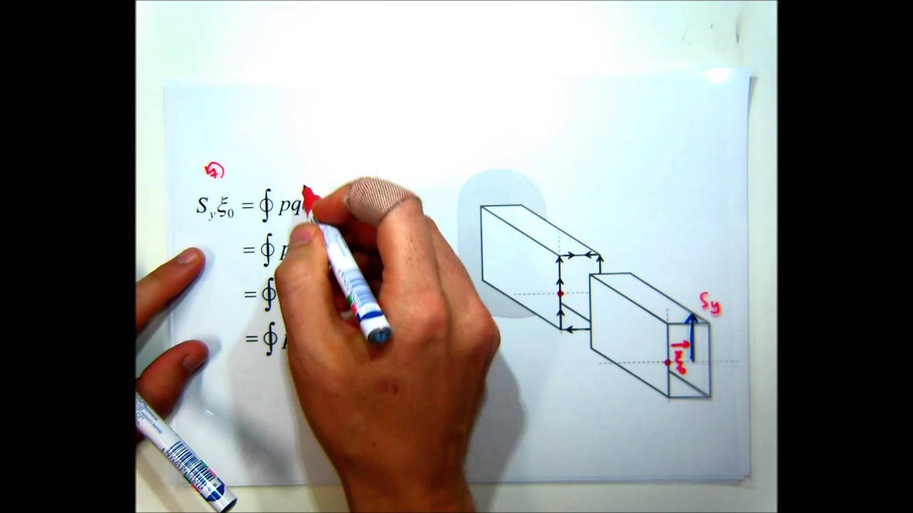 Closed Section Shear Flow Demonstration