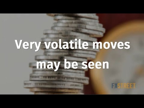 Very volatile moves may be seen
