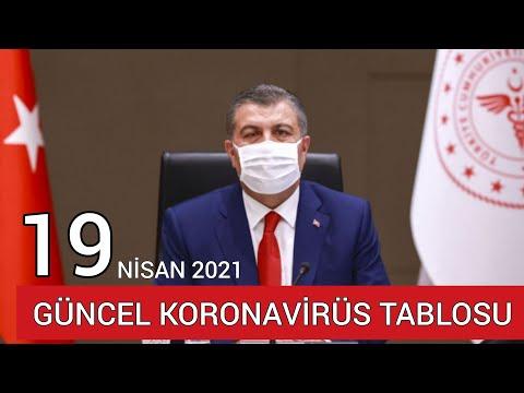 19 Nisan 2021 Güncel Koronavirüs Tablosu - Bugünkü Vaka Sayısı