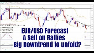 Forex Forecast EUR/USD Outlook Technical & Sentiment Analysis 11/11
