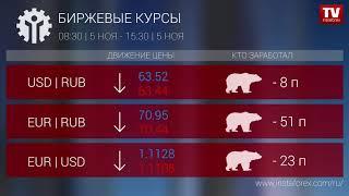 InstaForex tv news: Кто заработал на Форекс 05.11.2019 15:30