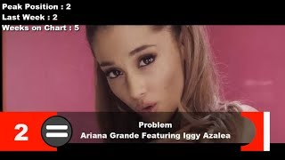 top 10 songs of the week june 14 2014 billboard hot 100