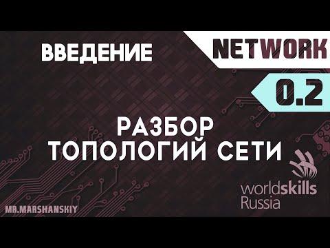 0.2. Разбор топологии сети / Остров Network / WorldSkills