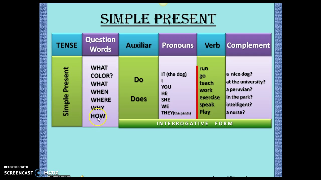Simple present chart youtube simple present chart geenschuldenfo Images