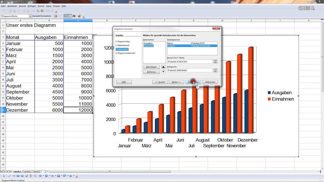 Diagramme erstellen mit Open Office Calc (Balkendiagramm