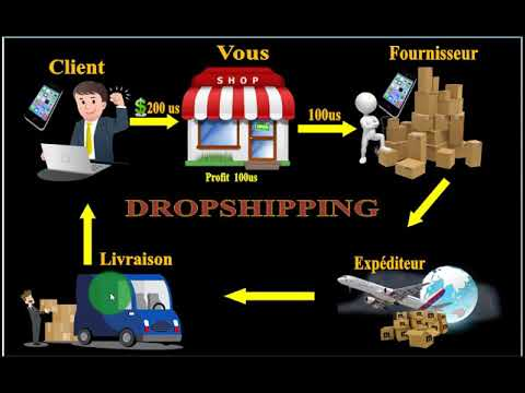 DROP SHIPPING  Training  { creole,  Free Tutorial}