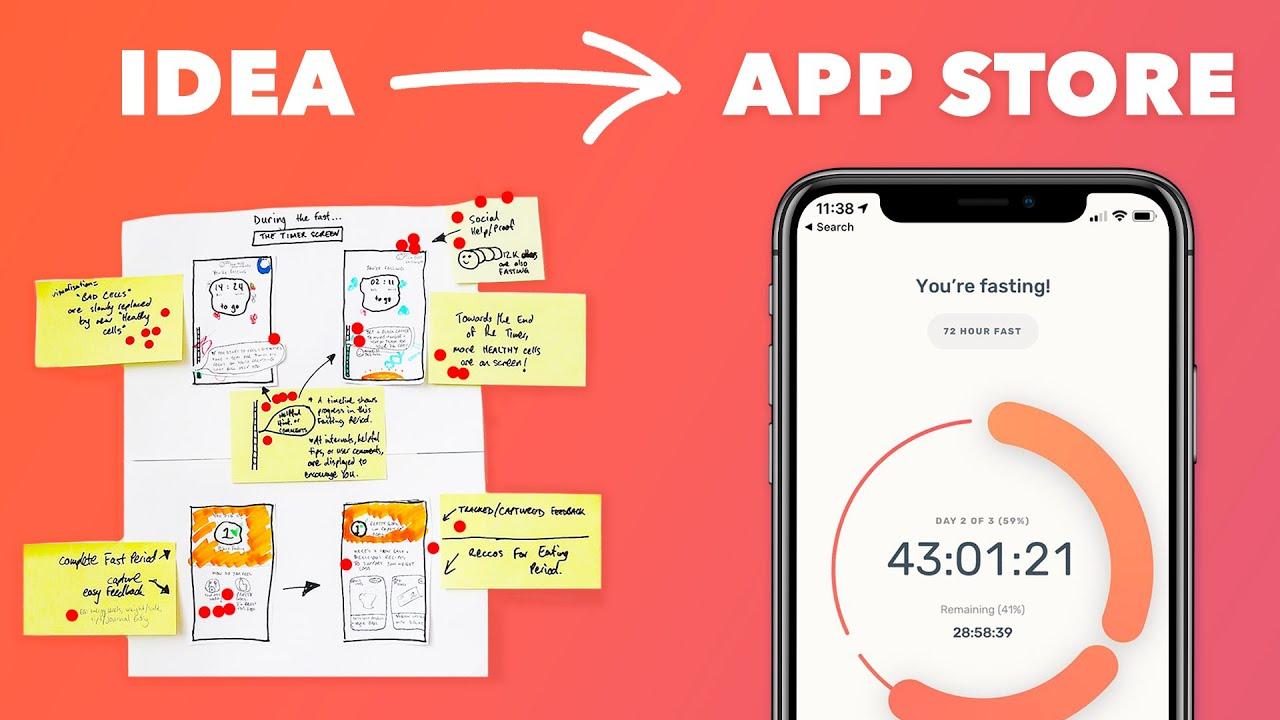 Design Sprint Case Study (ZERO App)