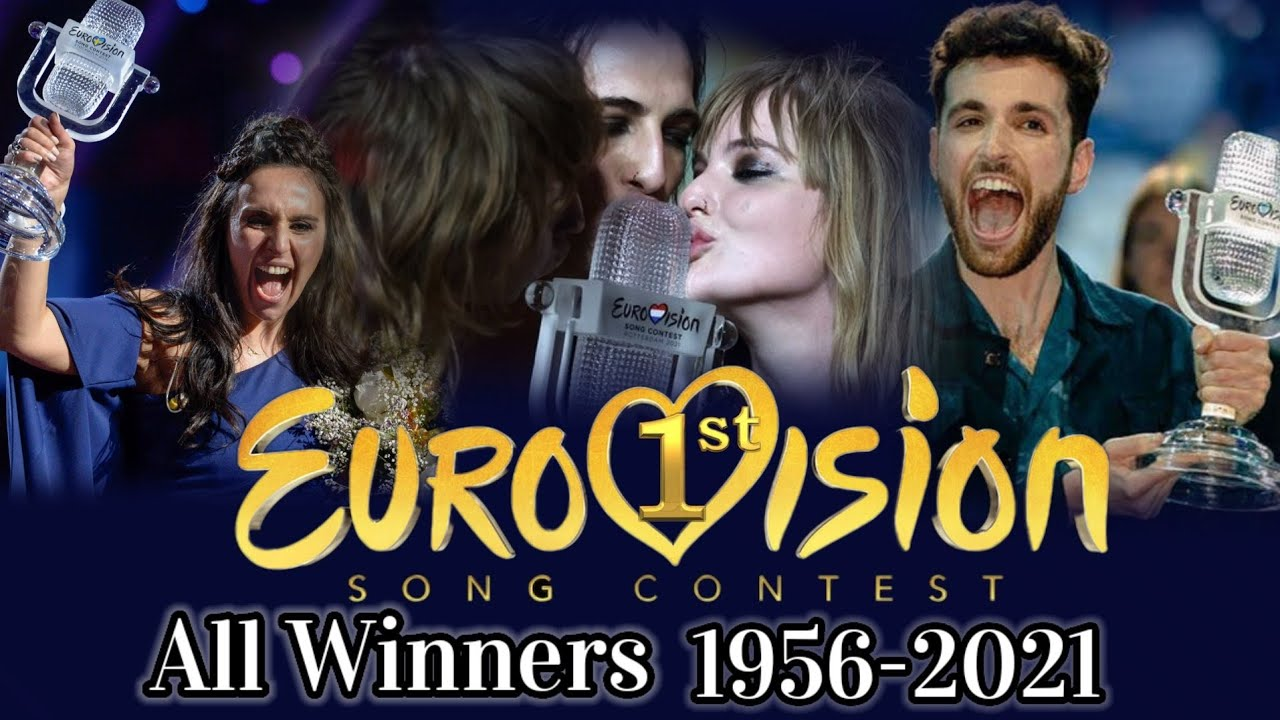 Eurovision: All Winners 1956-2021 #eurovisionwinners