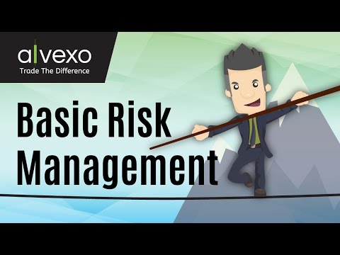 Risk Management Strategies for Forex Traders