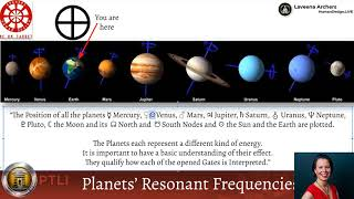 Human Design System Inner Planets Intro - Physical Life