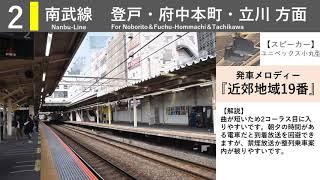 【常磐型】武蔵溝ノ口駅 自動放送 発車メロディー『近郊地域19番』