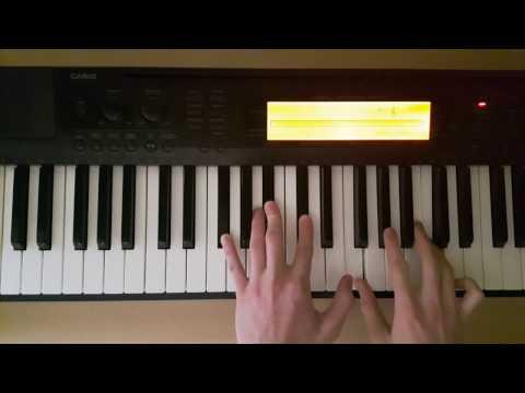 Fmaj7#11 Piano Chord | ChordsScales