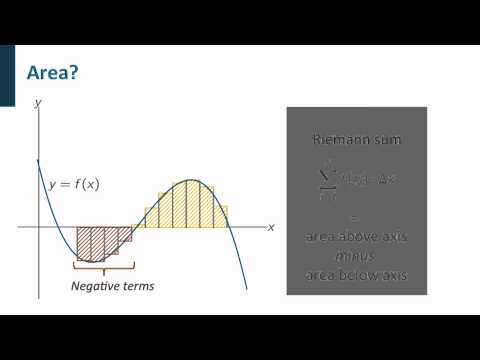 The meaning of the integral - Integration - Mathematics- Pre-university Calculus - TU Delft
