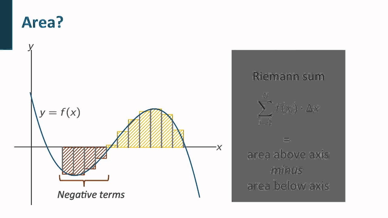 the meaning of the integral - integration
