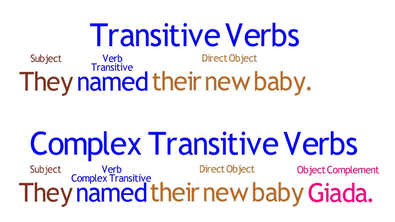 Lesson 10 Complex Transitive Verbs Youtube