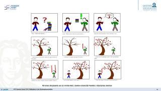 Erklärvideos in den Geisteswissenschaften - Martin Stelte