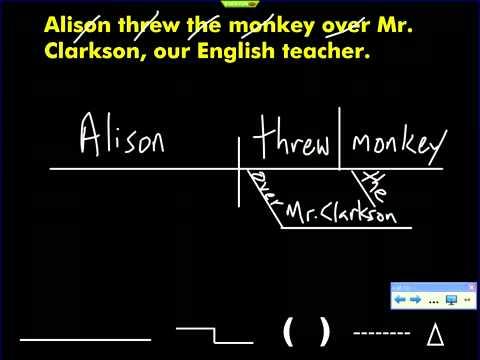 diagram appositive phrases pioneer deh p7000bt wiring sentence phrase in prepositional b youtube