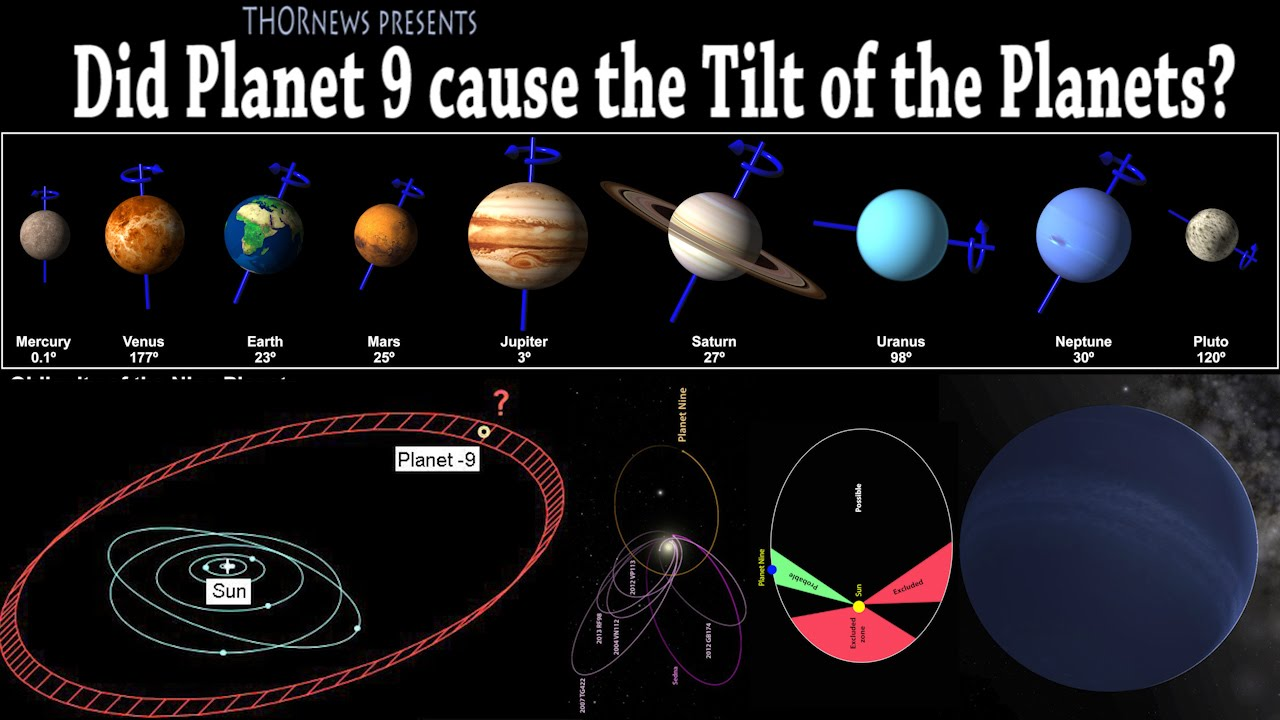 Diagram Of Planets Real Dental Anatomy Did Planet 9 Tilt The Entire Solar System? - Youtube
