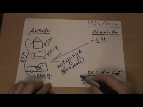 Финансовая грамотность 5: кредиты и благосостояние