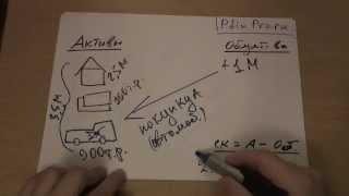 Финансовая грамотность 5: кредиты и благосостояние(Пятый сюжет из серии, посвященной основам финансовой грамотности. Посвящен влиянию различных видов кредит..., 2012-03-06T05:20:48.000Z)
