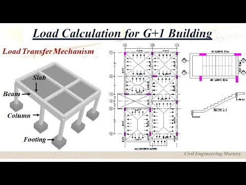Load Calculation For G+1 Building | Structural Design | Civil Engineering