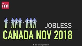 Unemployment in Canada (November 2018) - Canadian Job Market