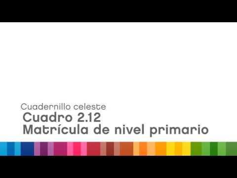 "<h3 class=""list-group-item-title"">Cuadernillo celeste – Cuadro 2.12, Matrícula de nivel primario</h3>"