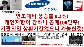 [주식투자]삼성전자(연초대비 상승률 0.2%!/개인저항…