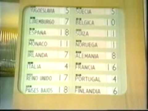 Eurovision 1969 - Voting Part 3/3