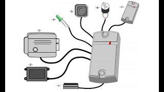 видео Где купить автономный контроллер