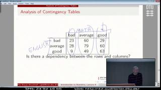 Lect.9G: Analysis Of Contingency Tables Lecture 9