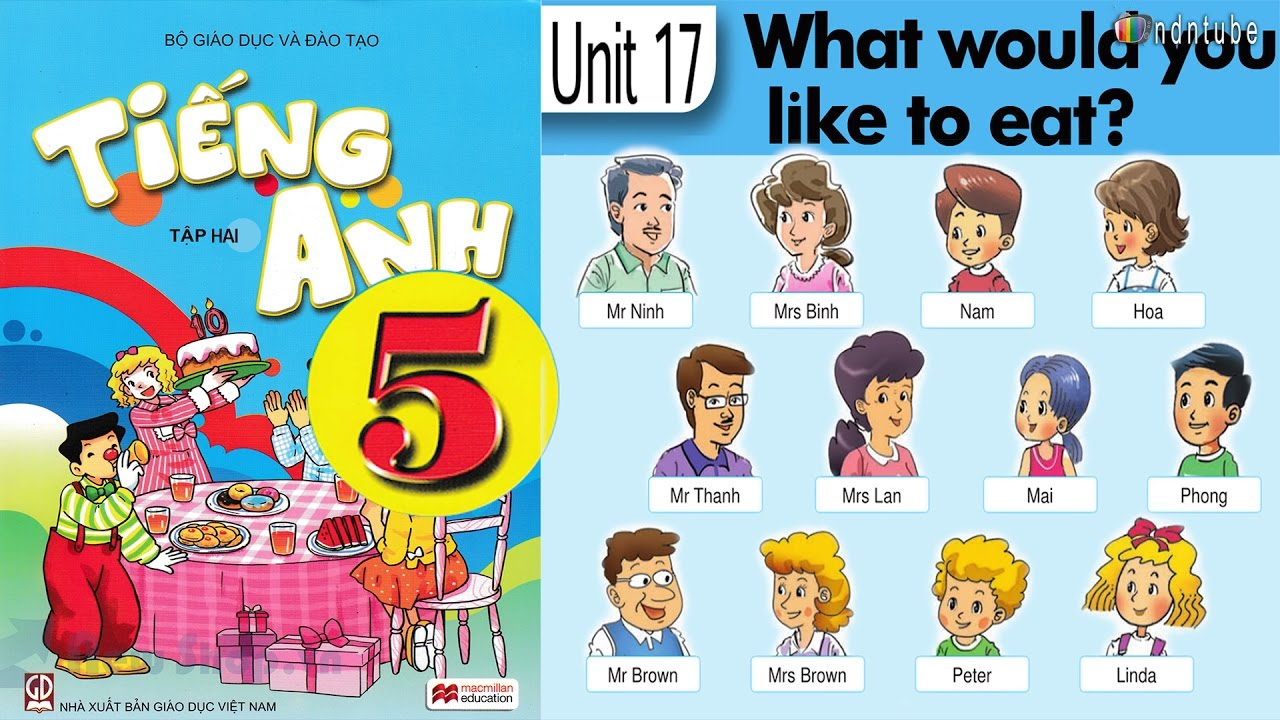 Tiếng Anh Lớp 5: Unit 17 WHAT WOULD YOU LIKE TO EAT
