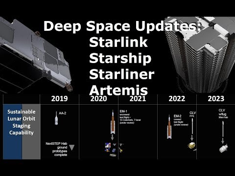Deep Space Update - Starlink, Starship, Starliner, Artemis and More