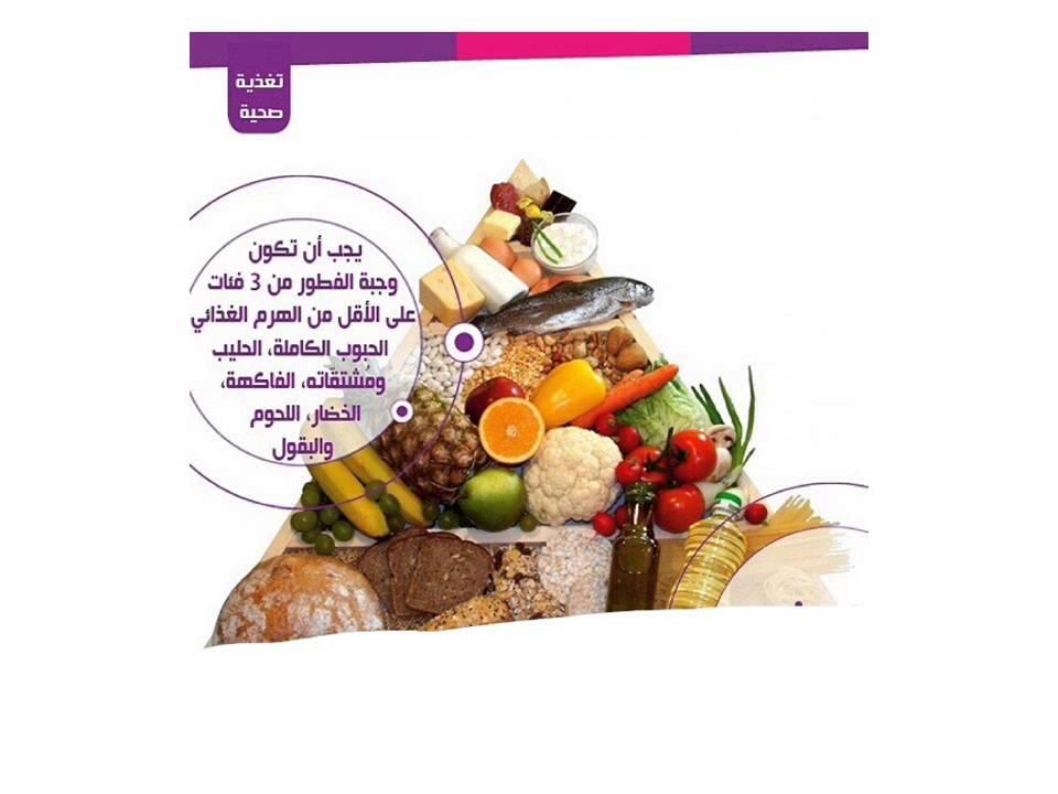 تحميل عرض بوربوينت عن الغذاء الصحي