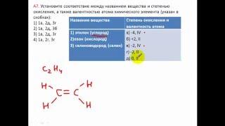 Тесты по химии. Валентность и степень окисления. А7 демо тест 15 16