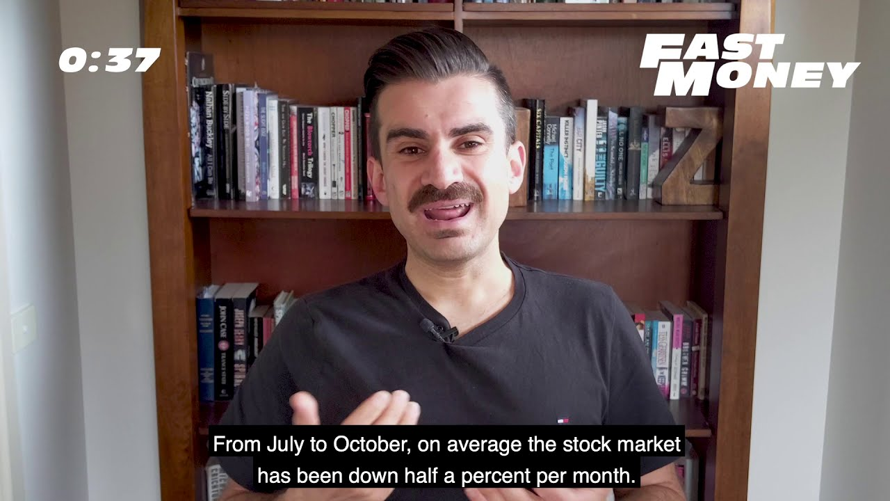 When is the right time to invest in the stock market? - Fast Money Episode 09