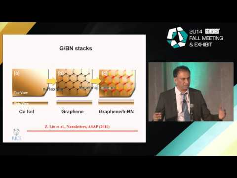 2D Materials Science: Graphene and Beyond