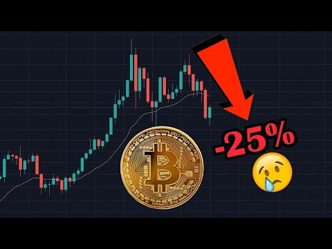 Is BITCOIN Crashing? Buying The Dip For Profit