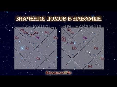 Мастер-класс Василия Тушкина 17.06.2019 по теме Навамши