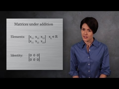 Matrix Groups  (Abstract Algebra)