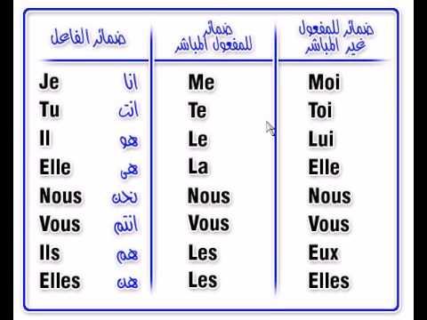 تعلم اللغة الفرنسية بسهولة 4 11