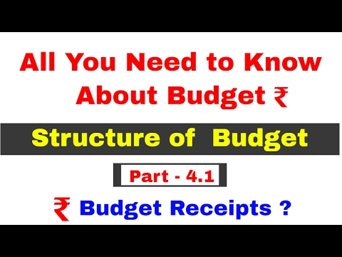 Structure of Budget , All You need to know about Component of Budget  | Budget Receipts