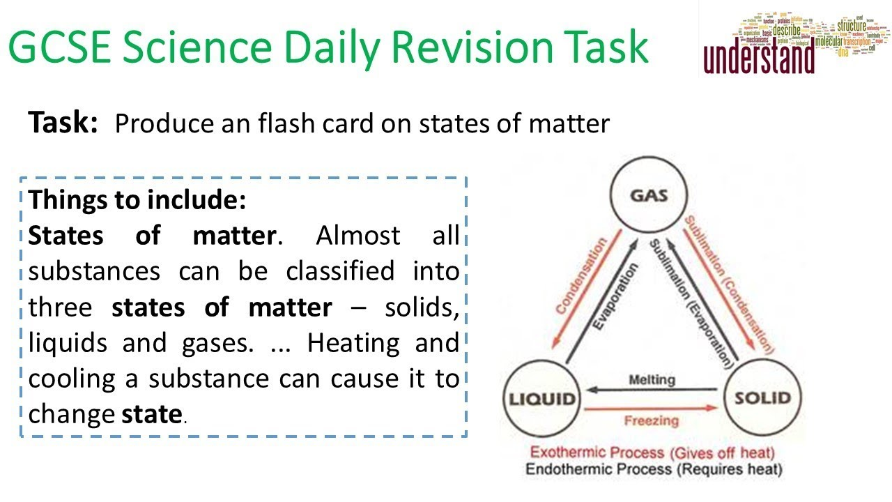 GCSE Science Daily Revision Task 145 - YouTube
