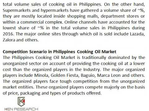 Export Coconut Oil Philippines, Palm Oil Consumption Philippines - Ken Research