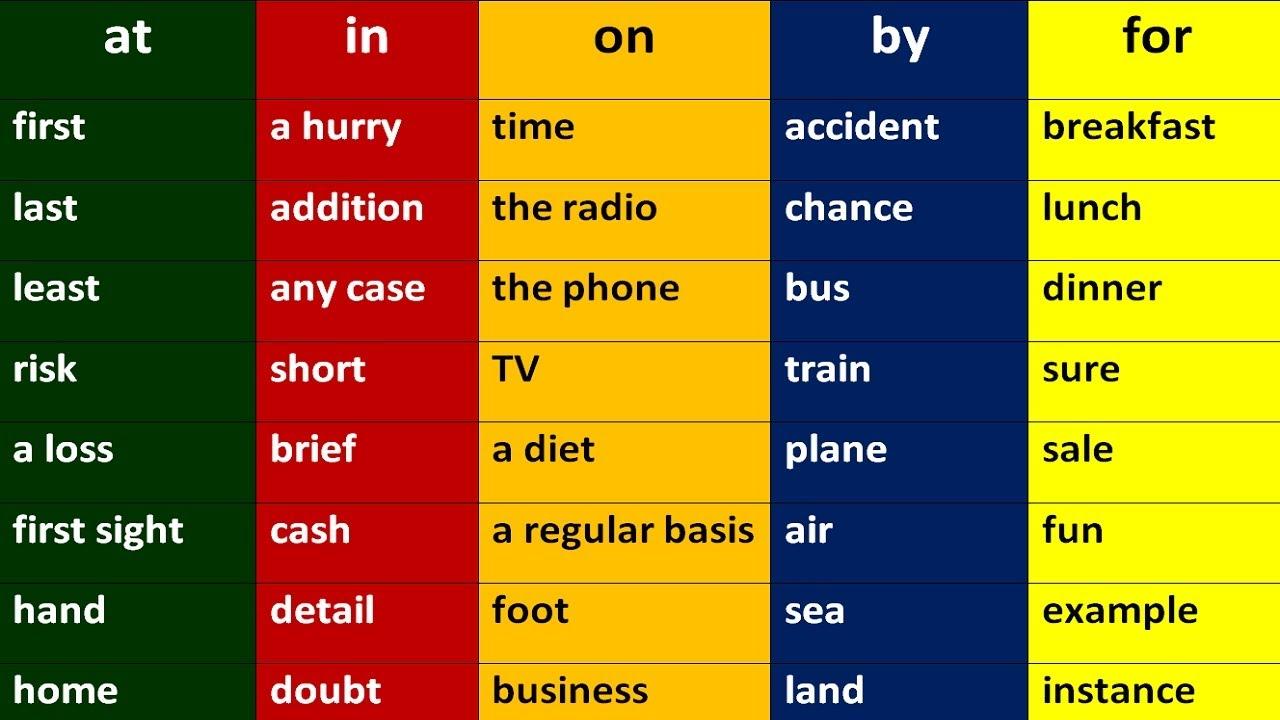 предлоги времени в английском языке предложения
