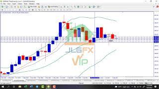 JLGFX | Phân tích GOLD - Forex | 04 - 08.10 | GOLD tăng trở lại, xxxUSD vẫn chịu áp lực giảm